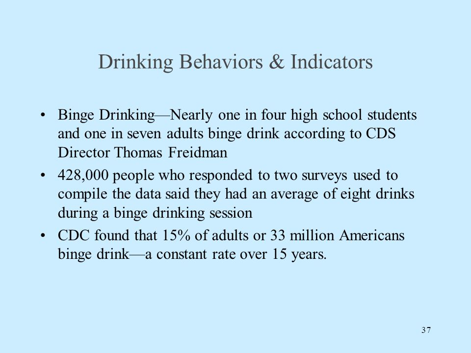 Drinking Behaviors & Indicators Binge Drinking—Nearly one in four high school students and one in seven adults binge drink according to CDS Director T