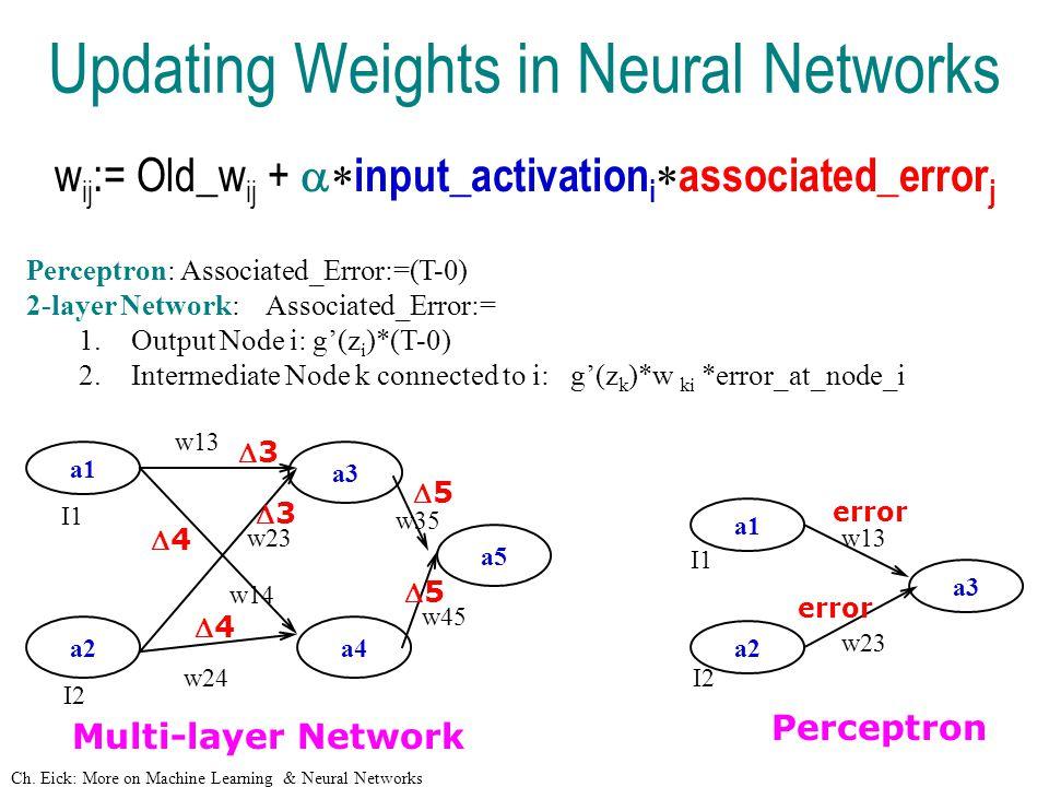 Ch. Eick: More on Machine Learning & Neural Networks Updating Weights in Neural Networks a1 a2 a3 a4 a5 w13 w23 w14 w24 w45 w35 a1 a2 a3 w13 w23 Perce