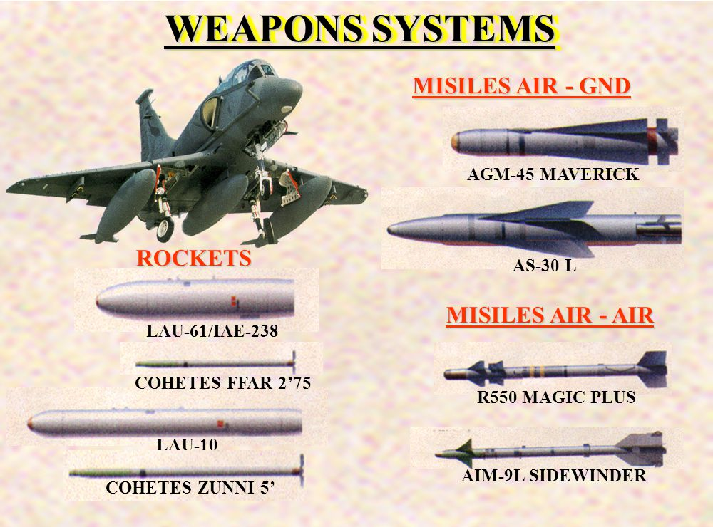 WEAPONS SYSTEMS AIM-9L SIDEWINDER R550 MAGIC PLUS LAU-10 COHETES ZUNNI 5' MISILES AIR - AIR ROCKETS COHETES FFAR 2'75 LAU-61/IAE-238 AGM-45 MAVERICK AS-30 L MISILES AIR - GND