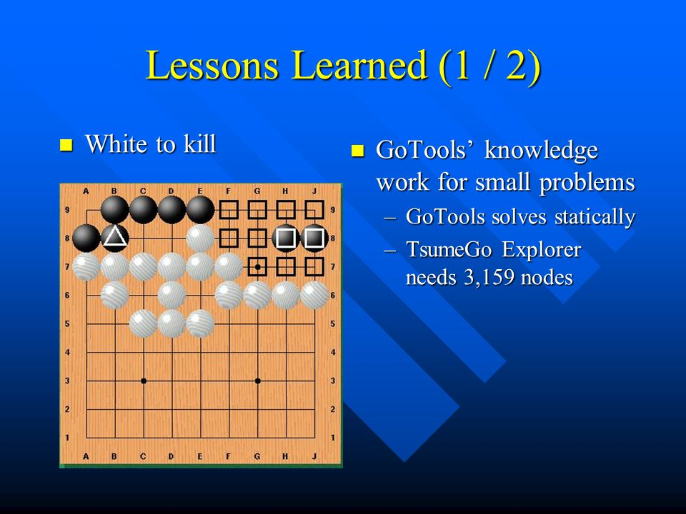 Lessons Learned (1 / 2) GoTools' knowledge work for small problems GoTools' knowledge work for small problems –GoTools solves statically –TsumeGo Expl