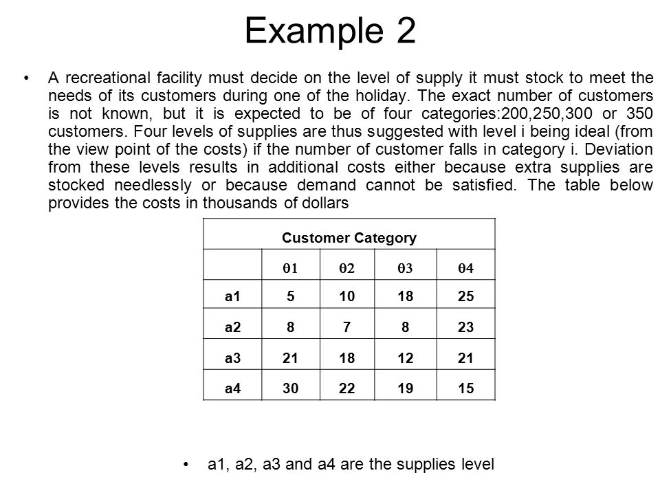 Example 2 A recreational facility must decide on the level of supply it must stock to meet the needs of its customers during one of the holiday.