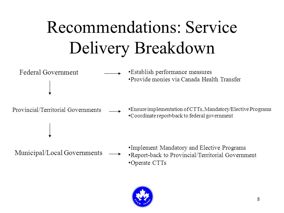 8 Recommendations: Service Delivery Breakdown Federal Government Establish performance measures Provide monies via Canada Health Transfer Provincial/Territorial Governments Ensure implementation of CTTs, Mandatory/Elective Programs Coordinate report-back to federal government Municipal/Local Governments Implement Mandatory and Elective Programs Report-back to Provincial/Territorial Government Operate CTTs