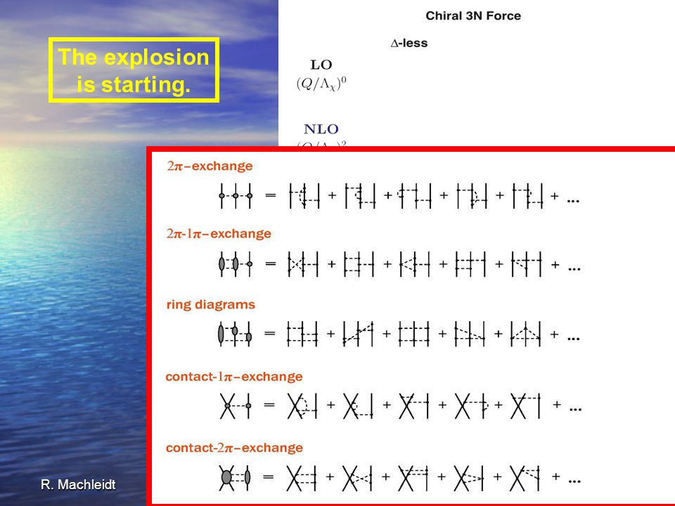The 3NF at NNLO; used so far. R. Machleidt Chiral mNF ISCHIA, May 12-16, 201427 The explosion is starting.