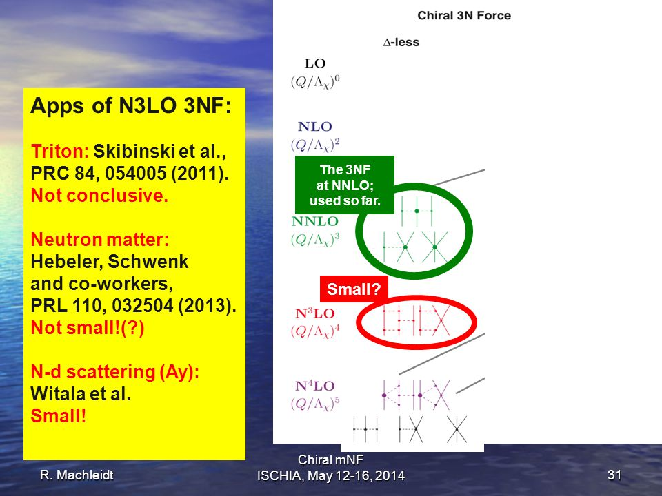 R. Machleidt Chiral mNF ISCHIA, May 12-16, 201431 The 3NF at NNLO; used so far. Small? Apps of N3LO 3NF: Triton: Skibinski et al., PRC 84, 054005 (201