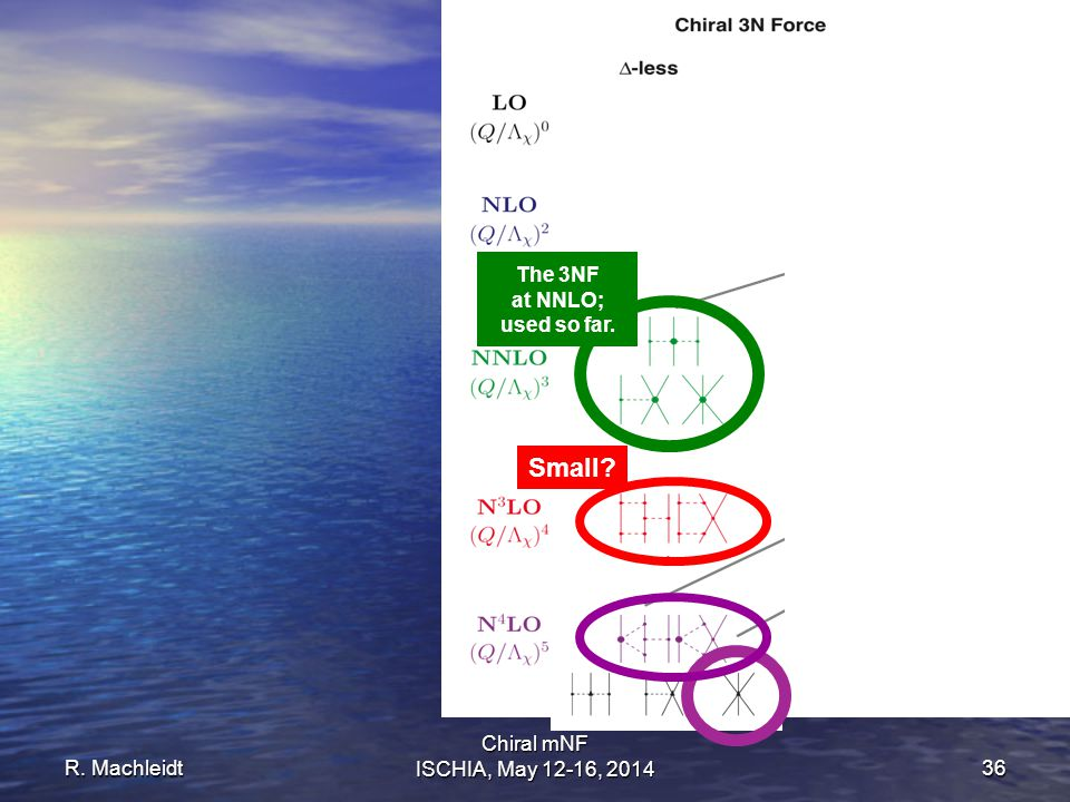 R. Machleidt Chiral mNF ISCHIA, May 12-16, 201436 The 3NF at NNLO; used so far. Small