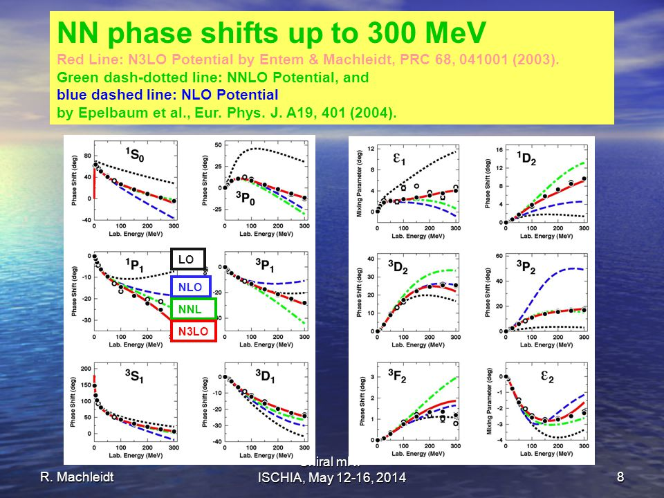 R. Machleidt Chiral mNF ISCHIA, May 12-16, 20148 NN phase shifts up to 300 MeV Red Line: N3LO Potential by Entem & Machleidt, PRC 68, 041001 (2003). G