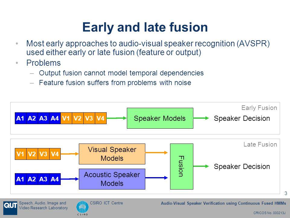CRICOS No. 000213J Speech, Audio, Image and Video Research Laboratory Audio-Visual Speaker Verification using Continuous Fused HMMs CSIRO ICT Centre 3