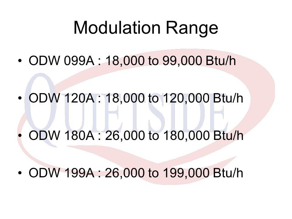 Modulation Range ODW 099A : 18,000 to 99,000 Btu/h ODW 120A : 18,000 to 120,000 Btu/h ODW 180A :26,000 to 180,000 Btu/h ODW 199A : 26,000 to 199,000 Btu/h