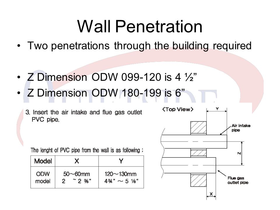 Wall Penetration Two penetrations through the building required Z Dimension ODW 099-120 is 4 ½ Z Dimension ODW 180-199 is 6