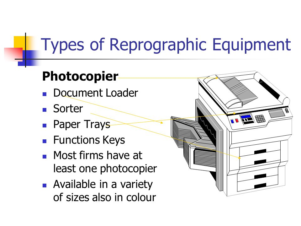 Types of Reprographic Equipment Photocopier Document Loader Sorter Paper Trays Functions Keys Most firms have at least one photocopier Available in a variety of sizes also in colour