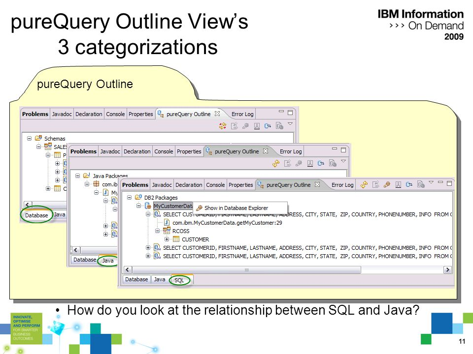 11 pureQuery Outline pureQuery Outline View's 3 categorizations How do you look at the relationship between SQL and Java