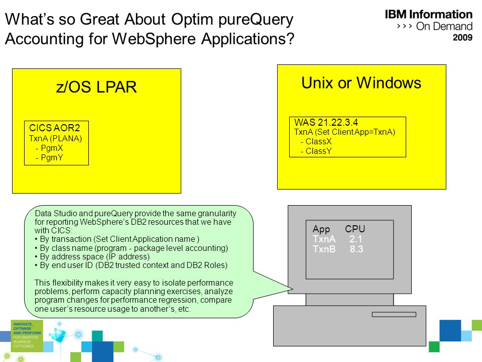 What's so Great About Optim pureQuery Accounting for WebSphere Applications.