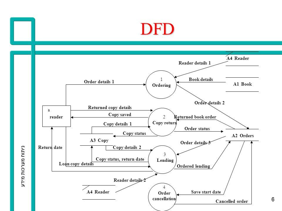 ניתוח מערכות מידע 7 OPM