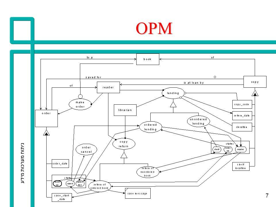 8 מידול OPM באמצעות UML