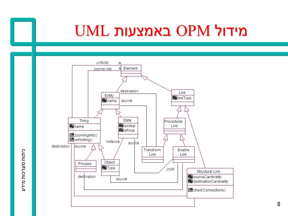 ניתוח מערכות מידע 9 מידול תהליך איזון קלט - פלט של DFD באמצעות UML