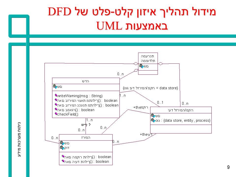 ניתוח מערכות מידע 10 מידול תהליך איזון קלט - פלט של DFD באמצעות UML
