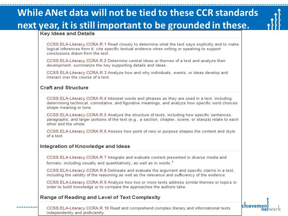 While ANet data will not be tied to these CCR standards next year, it is still important to be grounded in these.