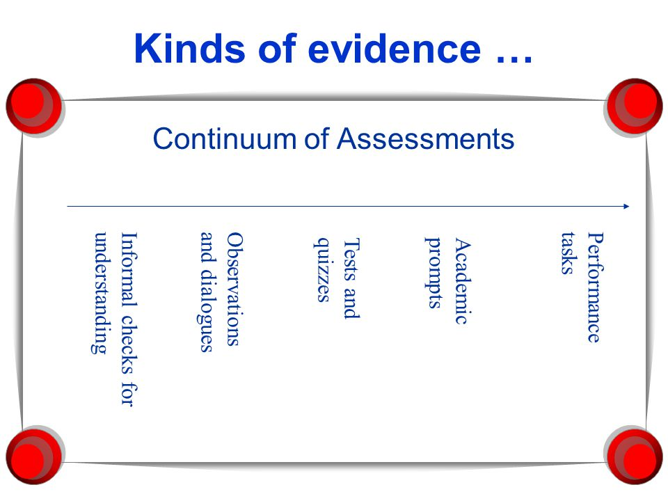 Kinds of evidence … Continuum of Assessments Informal checks forunderstandingObservationsand dialogues Tests andquizzesAcademicprompts Performancetask