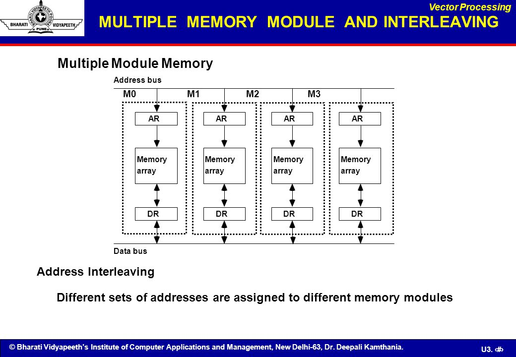 © Bharati Vidyapeeth's Institute of Computer Applications and Management, New Delhi-63, Dr. Deepali Kamthania. U3. 37 MULTIPLE MEMORY MODULE AND INTER