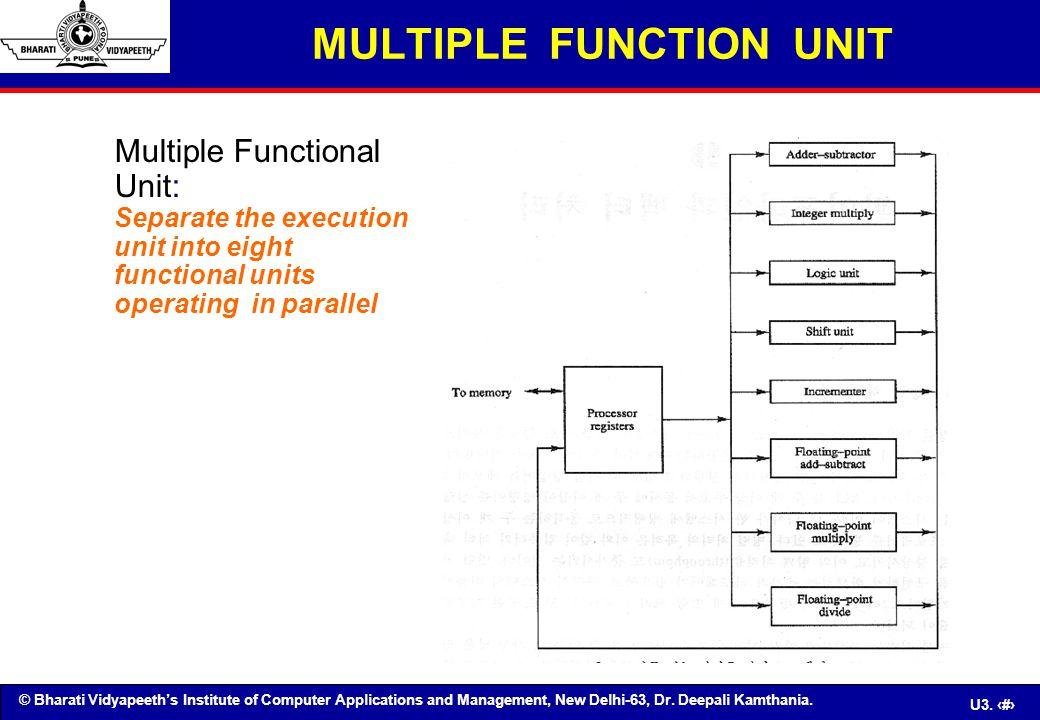 © Bharati Vidyapeeth's Institute of Computer Applications and Management, New Delhi-63, Dr. Deepali Kamthania. U3. 41 Multiple Functional Unit: Separa