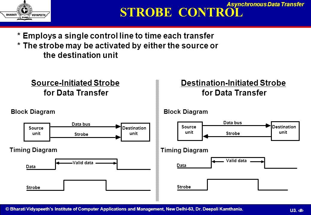 © Bharati Vidyapeeth's Institute of Computer Applications and Management, New Delhi-63, Dr. Deepali Kamthania. U3. 57 * Employs a single control line