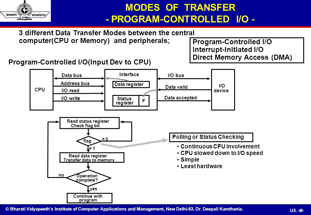 © Bharati Vidyapeeth's Institute of Computer Applications and Management, New Delhi-63, Dr. Deepali Kamthania. U3. 67 MODES OF TRANSFER - PROGRAM-CONT