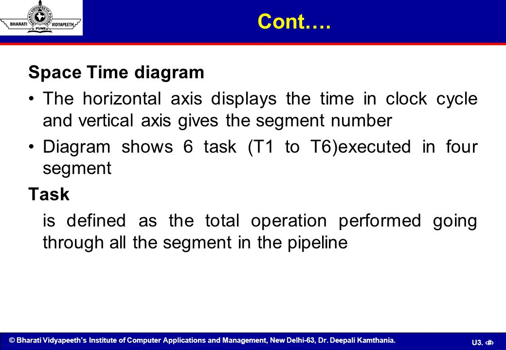 © Bharati Vidyapeeth's Institute of Computer Applications and Management, New Delhi-63, Dr. Deepali Kamthania. U3. 7 Space Time diagram The horizontal