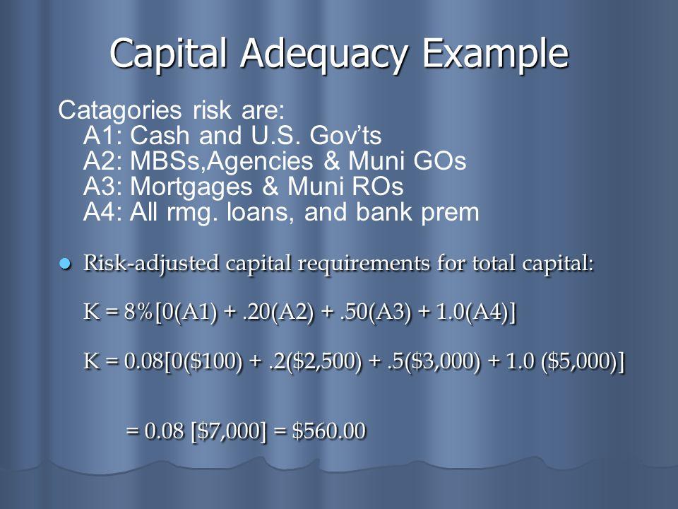 SBG Capital Adequacy FRB Capital Total Qualifying Capital Adequacy Ratio Total Required Capital Total Qlfy'g Cap = Total Eq + Cap Notes + 50% of Balance Sheet Prov for Loan Loss 50% of Balance Sheet Prov for Loan Loss =