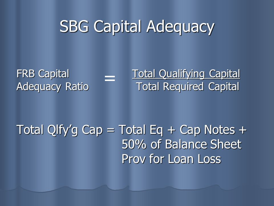 SBG Capital Adequacy FRB Capital Total Qualifying Capital Adequacy Ratio Total Required Capital Total Qlfy'g Cap = Total Eq + Cap Notes + 50% of Balance Sheet Prov for Loan Loss 50% of Balance Sheet Prov for Loan Loss =