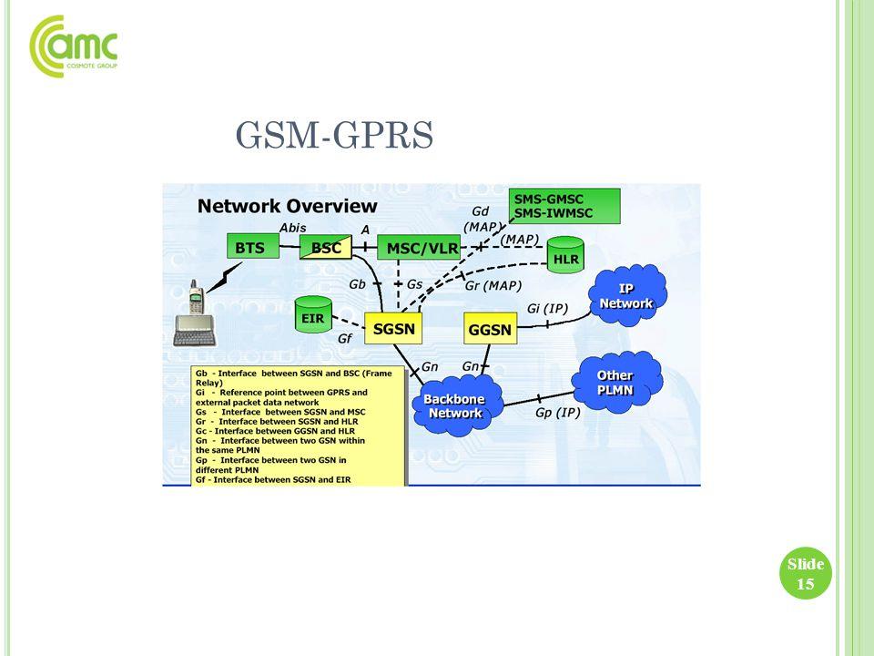 Slide 15 GSM-GPRS