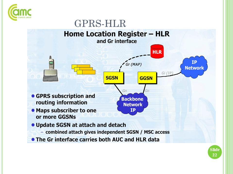 GPRS-HLR Slide 22