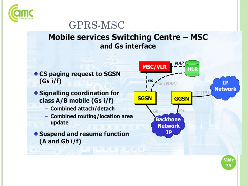 GPRS-MSC Slide 23
