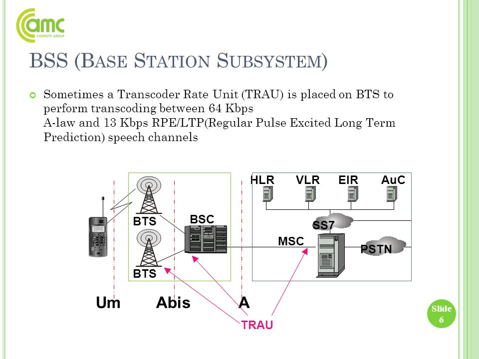 BSS (B ASE S TATION S UBSYSTEM ) Sometimes a Transcoder Rate Unit (TRAU) is placed on BTS to perform transcoding between 64 Kbps A-law and 13 Kbps RPE