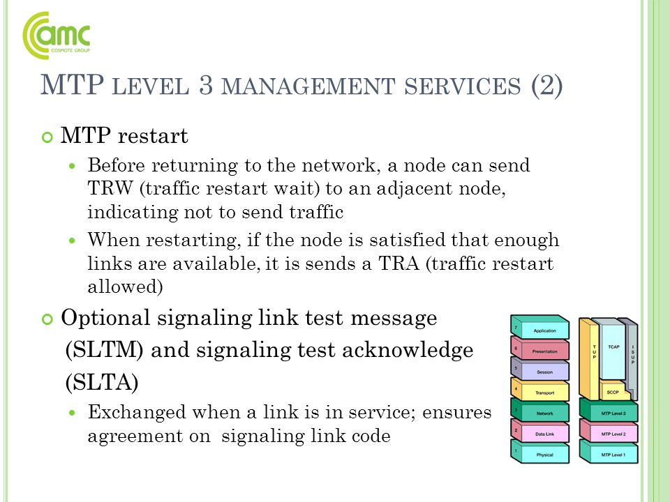 MTP LEVEL 3 MANAGEMENT SERVICES (2) MTP restart Before returning to the network, a node can send TRW (traffic restart wait) to an adjacent node, indic