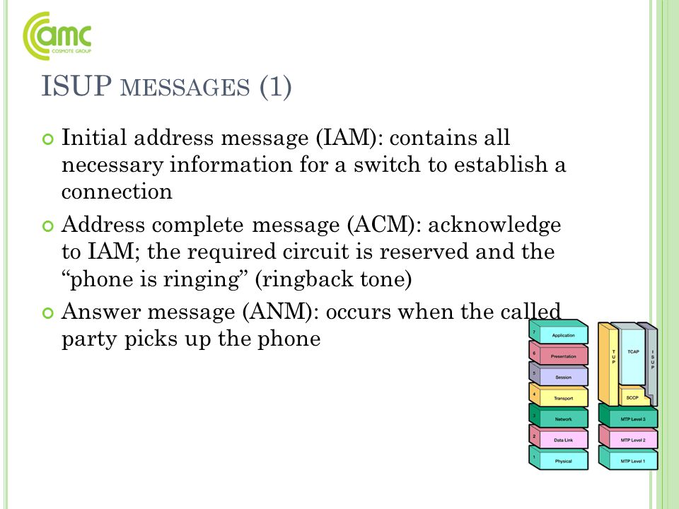 ISUP MESSAGES (1) Initial address message (IAM): contains all necessary information for a switch to establish a connection Address complete message (A