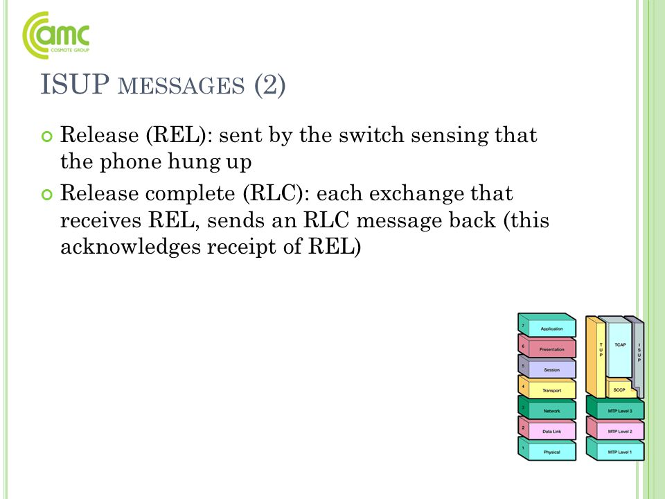 ISUP MESSAGES (2) Release (REL): sent by the switch sensing that the phone hung up Release complete (RLC): each exchange that receives REL, sends an R