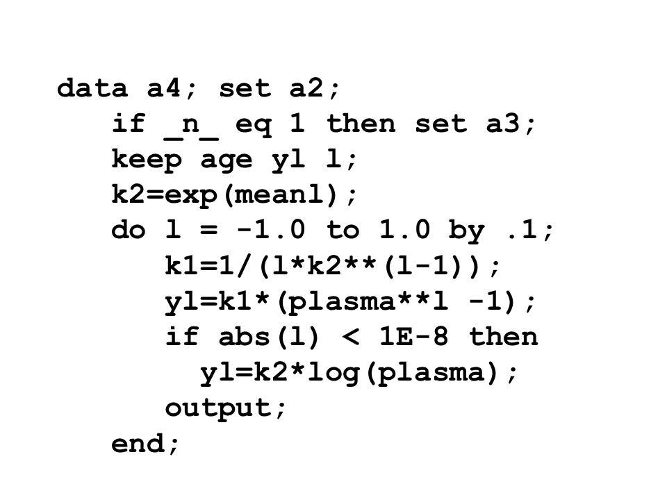 data a4; set a2; if _n_ eq 1 then set a3; keep age yl l; k2=exp(meanl); do l = -1.0 to 1.0 by.1; k1=1/(l*k2**(l-1)); yl=k1*(plasma**l -1); if abs(l) <