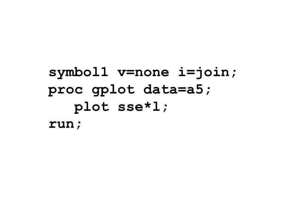symbol1 v=none i=join; proc gplot data=a5; plot sse*l; run;