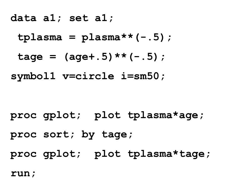 data a1; set a1; tplasma = plasma**(-.5); tage = (age+.5)**(-.5); symbol1 v=circle i=sm50; proc gplot; plot tplasma*age; proc sort; by tage; proc gplo