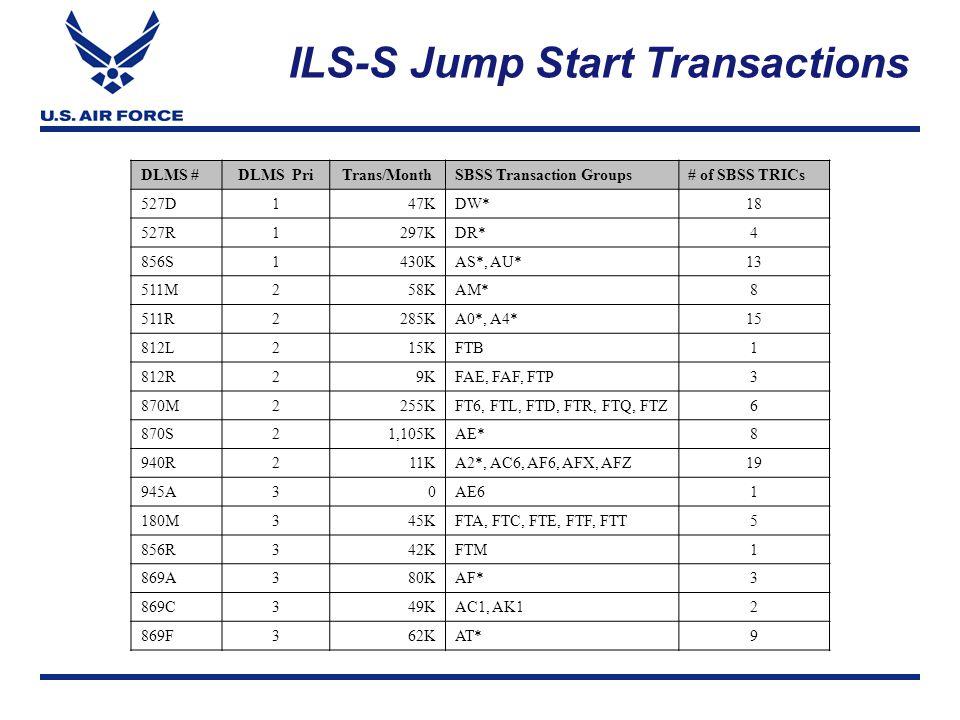 ILS-S Jump Start Transactions DLMS #DLMS PriTrans/MonthSBSS Transaction Groups# of SBSS TRICs 527D147KDW*18 527R1297KDR*4 856S1430KAS*, AU*13 511M258KAM*8 511R2285KA0*, A4*15 812L215KFTB1 812R29KFAE, FAF, FTP3 870M2255KFT6, FTL, FTD, FTR, FTQ, FTZ6 870S21,105KAE*8 940R211KA2*, AC6, AF6, AFX, AFZ19 945A30AE61 180M345KFTA, FTC, FTE, FTF, FTT5 856R342KFTM1 869A380KAF*3 869C349KAC1, AK12 869F362KAT*9