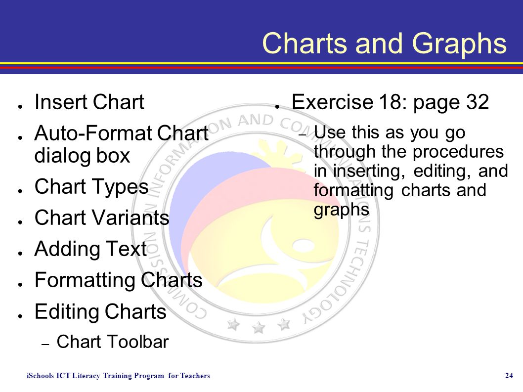 iSchools ICT Literacy Training Program for Teachers24 Charts and Graphs ● Insert Chart ● Auto-Format Chart dialog box ● Chart Types ● Chart Variants ●