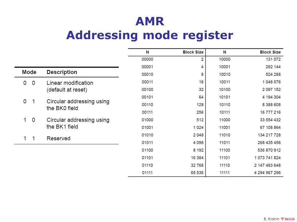E. Kirshin AMR Addressing mode register