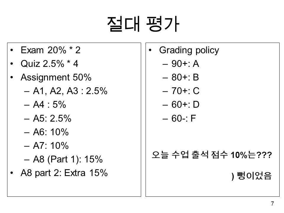 7 절대 평가 Exam 20% * 2 Quiz 2.5% * 4 Assignment 50% –A1, A2, A3 : 2.5% –A4 : 5% –A5: 2.5% –A6: 10% –A7: 10% –A8 (Part 1): 15% A8 part 2: Extra 15% Grading policy –90+: A –80+: B –70+: C –60+: D –60-: F 오늘 수업 출석 점수 10% 는 .