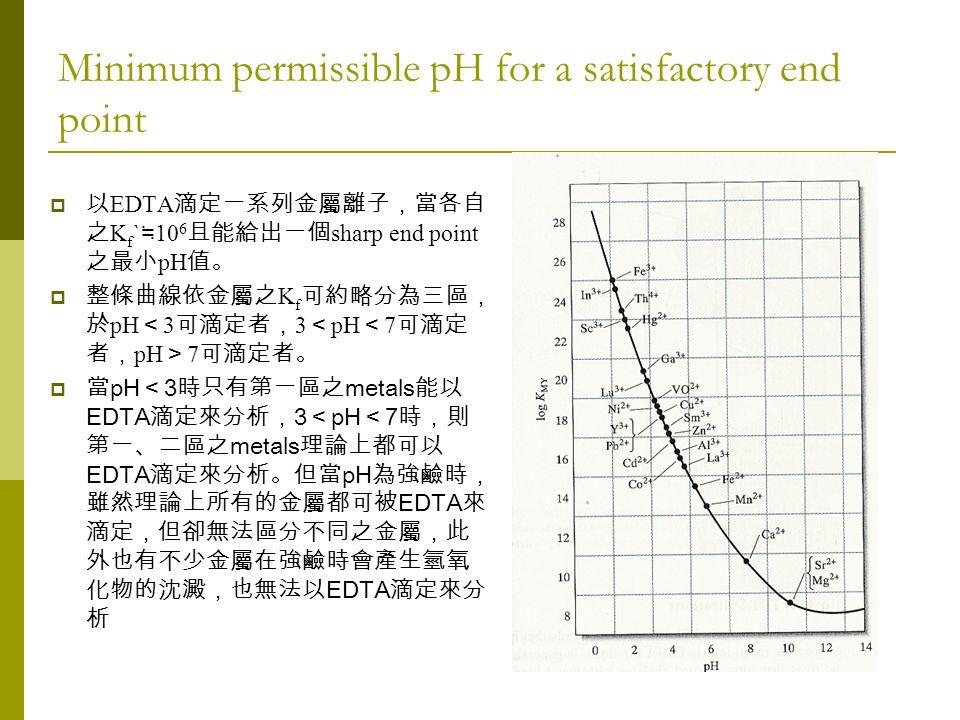 Minimum permissible pH for a satisfactory end point  以 EDTA 滴定一系列金屬離子,當各自 之 K f ` ≒ 10 6 且能給出一個 sharp end point 之最小 pH 值。  整條曲線依金屬之 K f 可約略分為三區, 於 p