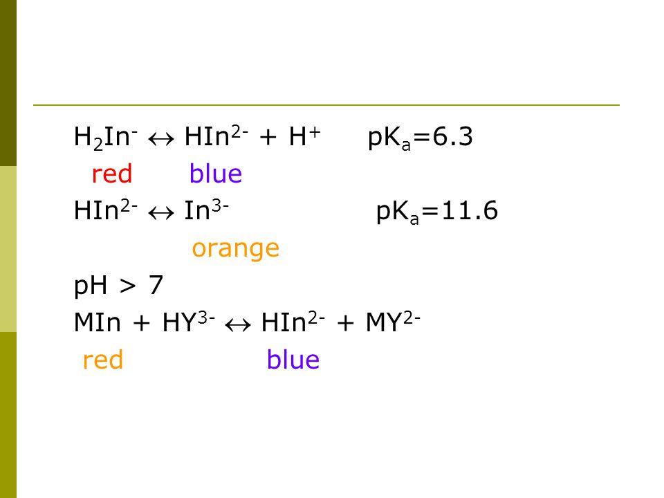 H 2 In -  HIn 2- + H + pK a =6.3 red blue HIn 2-  In 3- pK a =11.6 orange pH > 7 MIn + HY 3-  HIn 2- + MY 2- red blue
