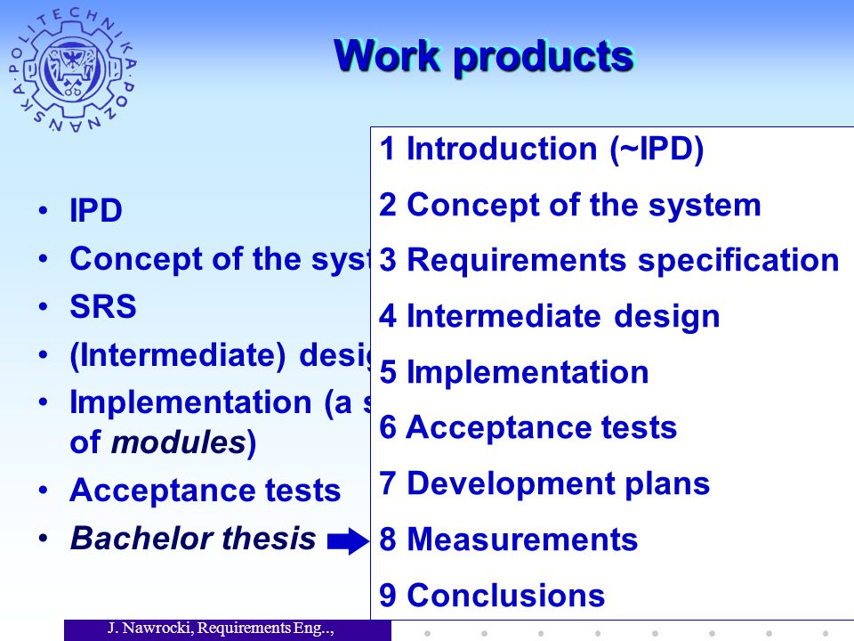 J. Nawrocki, Requirements Eng.., Lecture 12 Work products IPD Concept of the system SRS (Intermediate) design Implementation (a set of modules) Accept