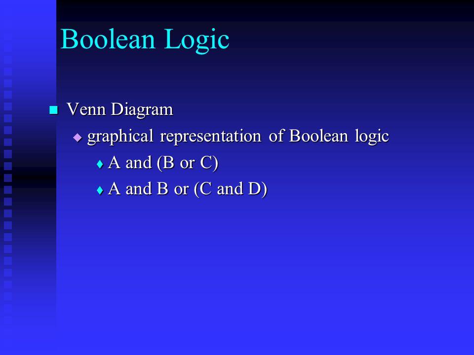 Boolean Logic Venn Diagram Venn Diagram  graphical representation of Boolean logic  A and (B or C)  A and B or (C and D)