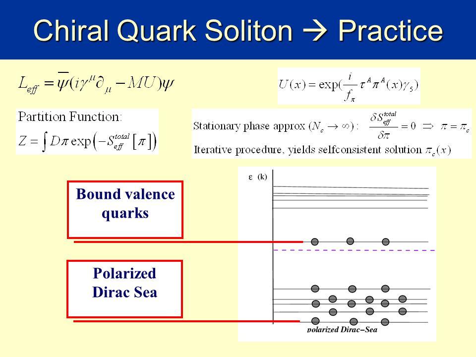 Chiral Quark Soliton  Practice Selfconsistent Soliton: