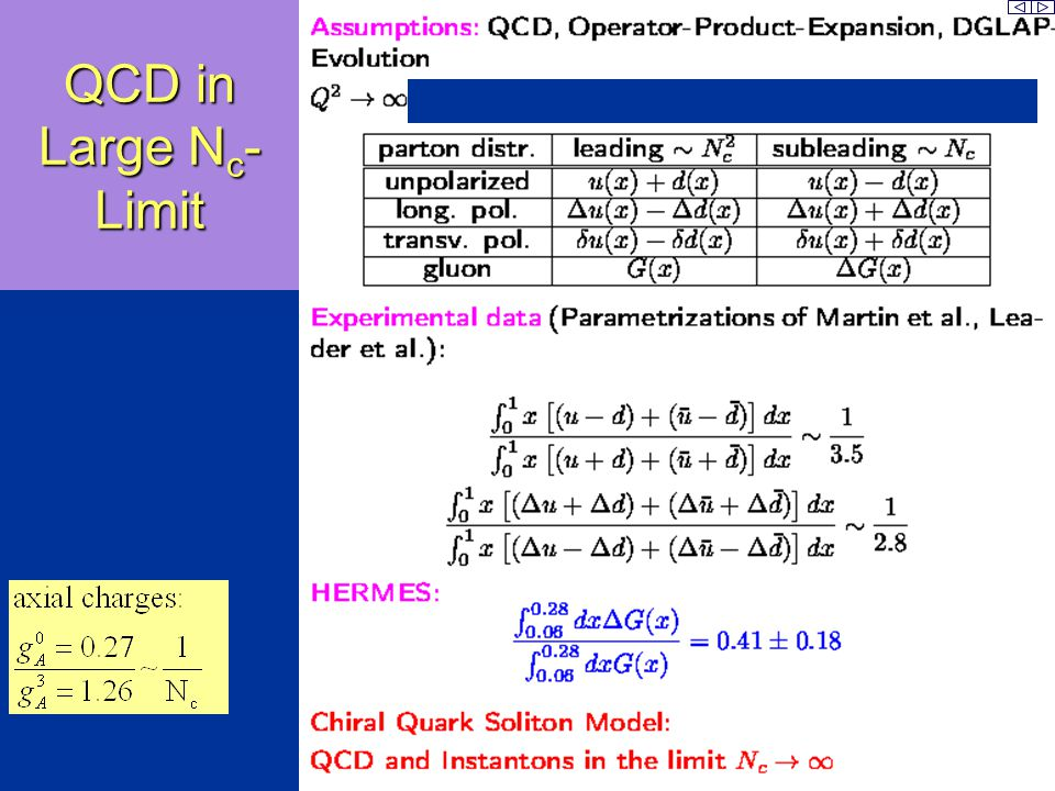 QCD: Spontaneous breakdown of chiral symm.