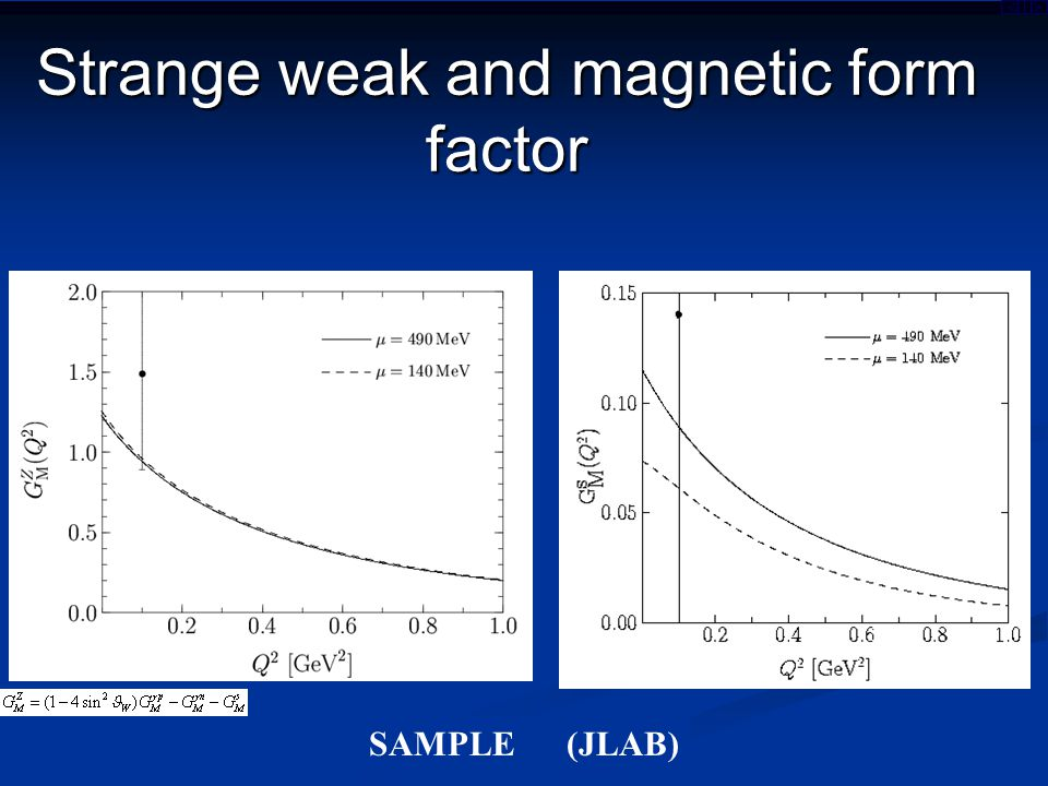 ChQSM: Effective rel. QFT Stationary state of this lagrangean calculated by relativistic mean field techniques Projection on angular momentum quantum